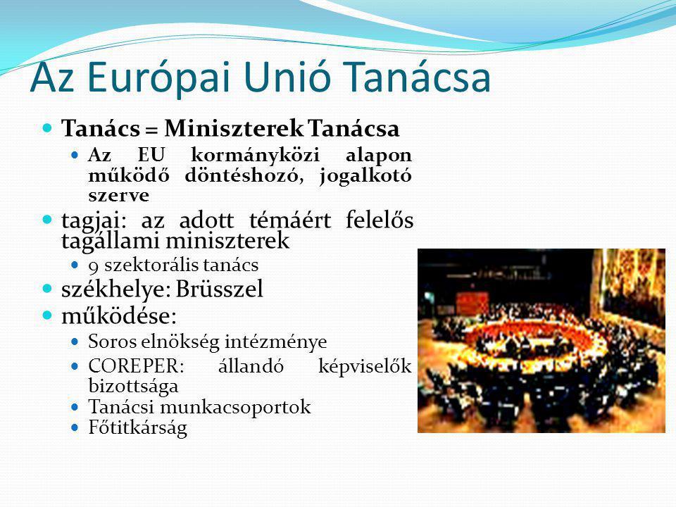 Az Európai Unió Tanácsa Tanács = Miniszterek Tanácsa Az EU kormányközi alapon működő döntéshozó, jogalkotó szerve tagjai: az adott témáért felelős tagállami miniszterek 9 szektorális tanács székhelye: Brüsszel működése: Soros elnökség intézménye COREPER: állandó képviselők bizottsága Tanácsi munkacsoportok Főtitkárság