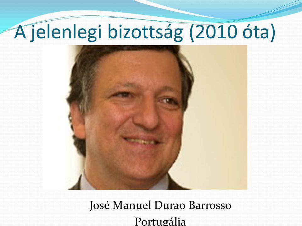 A jelenlegi bizottság (2010 óta) José Manuel Durao Barrosso Portugália