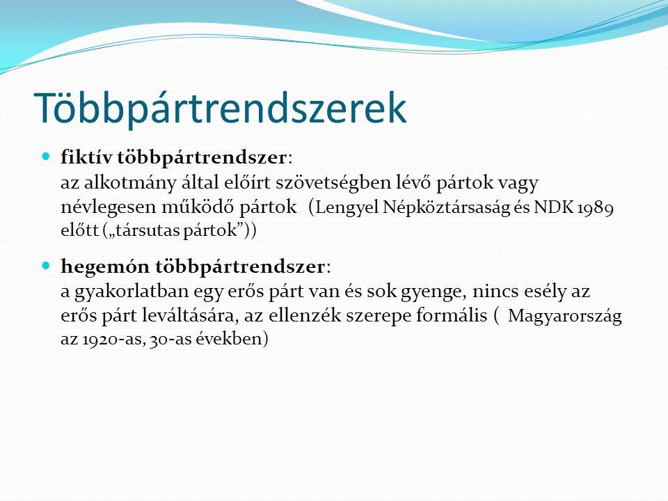 Többpártrendszerek fiktív többpártrendszer: az alkotmány által előírt szövetségben lévő pártok vagy névlegesen működő pártok ( Lengyel Népköztársaság