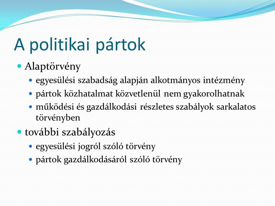 A politikai pártok Alaptörvény egyesülési szabadság alapján alkotmányos intézmény pártok közhatalmat közvetlenül nem gyakorolhatnak működési és gazdál