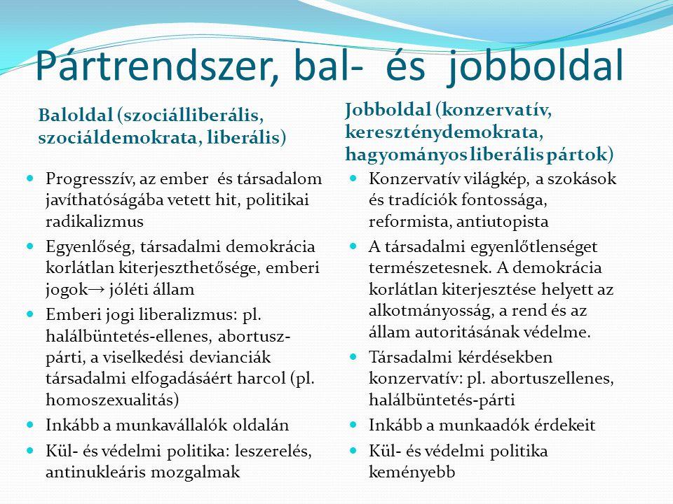Pártrendszer, bal- és jobboldal Baloldal (szociálliberális, szociáldemokrata, liberális) Jobboldal (konzervatív, kereszténydemokrata, hagyományos libe