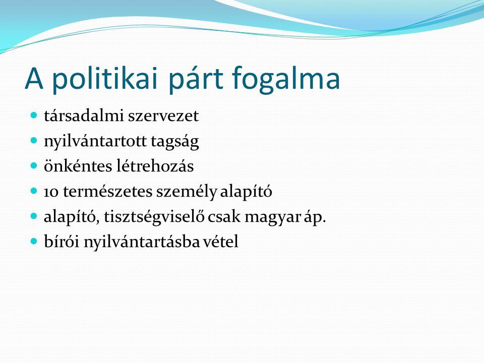 A pártok alkotmányos feladatai közreműködnek a népakarat kialakításában állampolgári részvétel szervezeti kerete csak alkotmányos formában ( nem alkotmányos céllal is!) jelöltállítási kötelezettség parlamenten belüli szervezett tevékenység