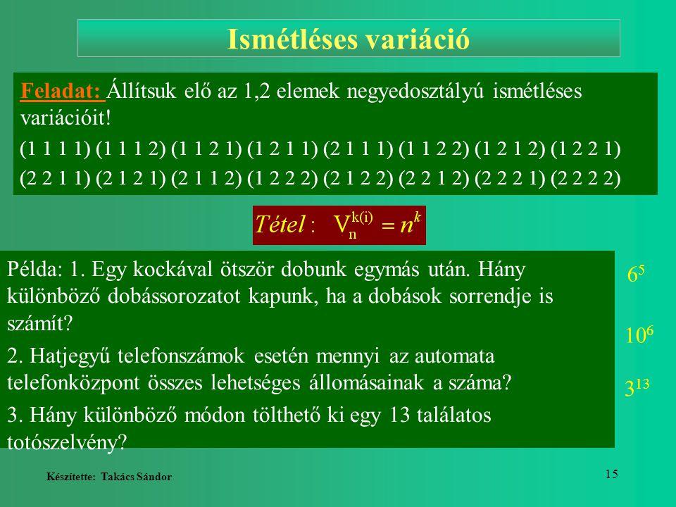 Készítette: Takács Sándor 15 Ismétléses variáció Feladat: Állítsuk elő az 1,2 elemek negyedosztályú ismétléses variációit! (1 1 1 1) (1 1 1 2) (1 1 2