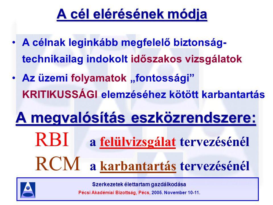 Szerkezetek élettartam gazdálkodása Pécsi Akadémiai Bizottság, Pécs, 2005.