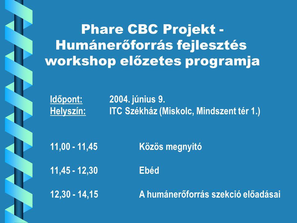 Phare CBC Projekt - Humánerőforrás fejlesztés workshop előzetes programja Időpont: 2004.