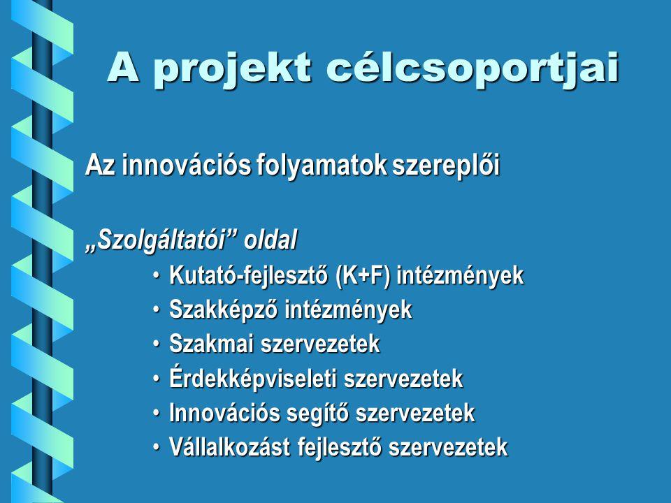 """A projekt célcsoportjai Az innovációs folyamatok szereplői """"Szolgáltatói oldal Kutató-fejlesztő (K+F) intézmények Kutató-fejlesztő (K+F) intézmények Szakképző intézmények Szakképző intézmények Szakmai szervezetek Szakmai szervezetek Érdekképviseleti szervezetek Érdekképviseleti szervezetek Innovációs segítő szervezetek Innovációs segítő szervezetek Vállalkozást fejlesztő szervezetek Vállalkozást fejlesztő szervezetek"""