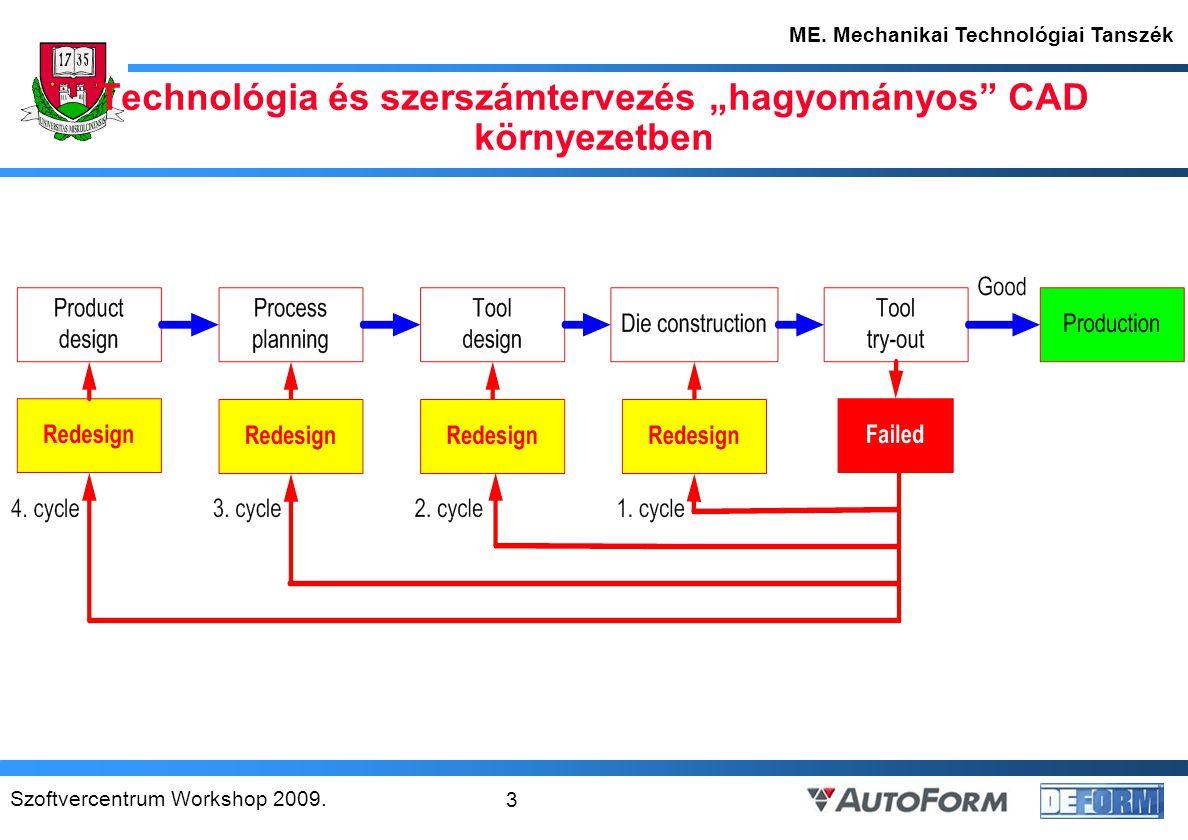 Szoftvercentrum Workshop 2009.14 ME. Mechanikai Technológiai Tanszék 3.1.