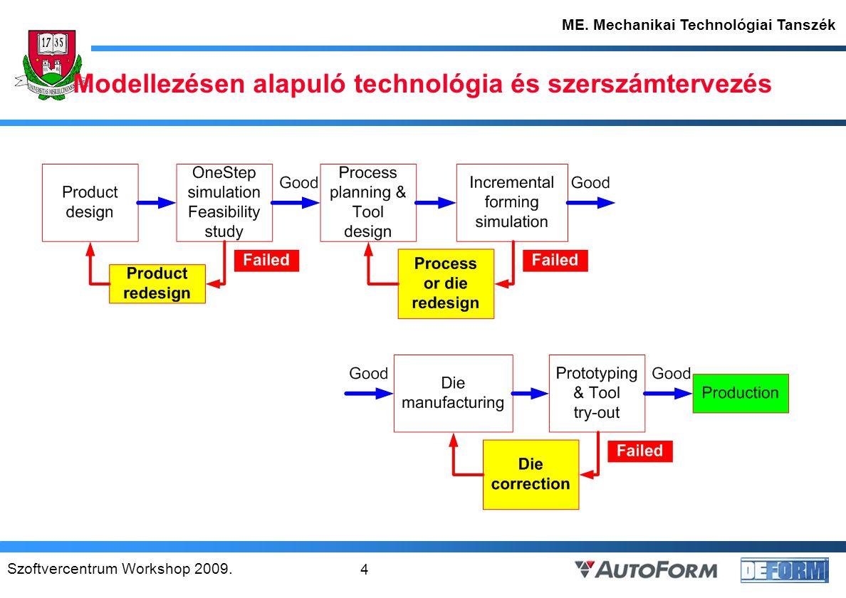 Szoftvercentrum Workshop 2009.5 ME. Mechanikai Technológiai Tanszék 1.