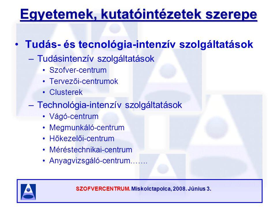 SZOFVERCENTRUM. Miskolctapolca, 2008. Június 3. Egyetemek, kutatóintézetek szerepe Tudás- és tecnológia-intenzív szolgáltatások –Tudásintenzív szolgál