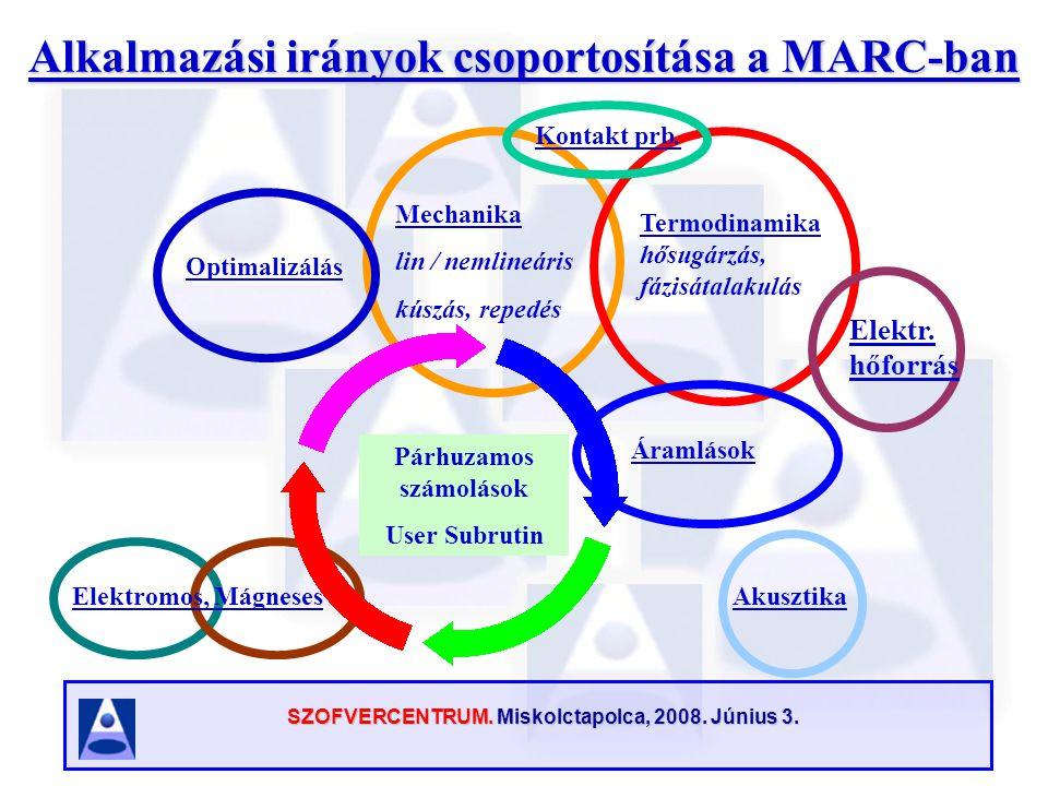 SZOFVERCENTRUM. Miskolctapolca, 2008. Június 3. Alkalmazási irányok csoportosítása a MARC-ban Mechanika lin / nemlineáris kúszás, repedés Termodinamik