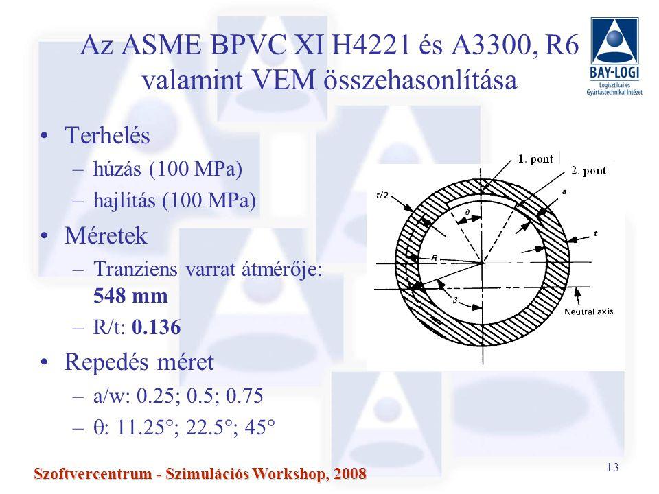 13 Szoftvercentrum - Szimulációs Workshop, 2008 Az ASME BPVC XI H4221 és A3300, R6 valamint VEM összehasonlítása Terhelés –húzás (100 MPa) –hajlítás (100 MPa) Méretek –Tranziens varrat átmérője: 548 mm –R/t: 0.136 Repedés méret –a/w: 0.25; 0.5; 0.75 –  : 11.25°; 22.5°; 45°