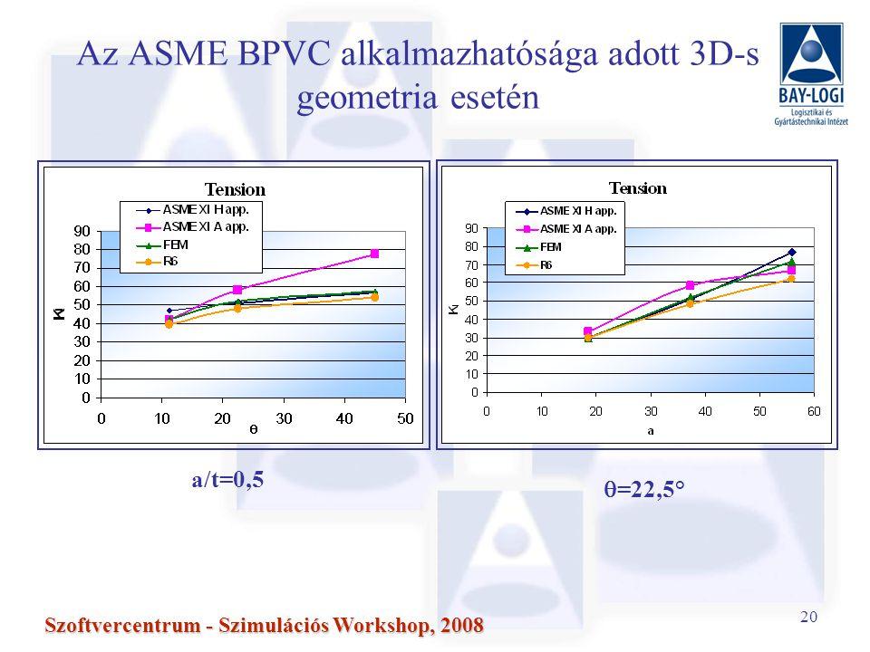 20 Szoftvercentrum - Szimulációs Workshop, 2008 a/t=0,5  =22,5° Az ASME BPVC alkalmazhatósága adott 3D-s geometria esetén