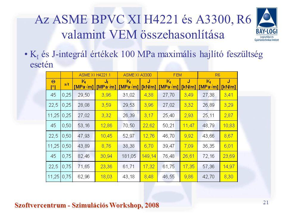 21 Szoftvercentrum - Szimulációs Workshop, 2008 Az ASME BPVC XI H4221 és A3300, R6 valamint VEM összehasonlítása K I és J-integrál értékek 100 MPa maximális hajlító feszültség esetén