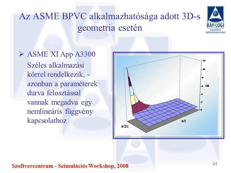 24 Szoftvercentrum - Szimulációs Workshop, 2008 Az ASME BPVC alkalmazhatósága adott 3D-s geometria esetén  ASME XI App A3300 Széles alkalmazási körrel rendelkezik, - azonban a paraméterek durva felosztással vannak megadva egy nemlineáris függvény kapcsolathoz a/t a/2c