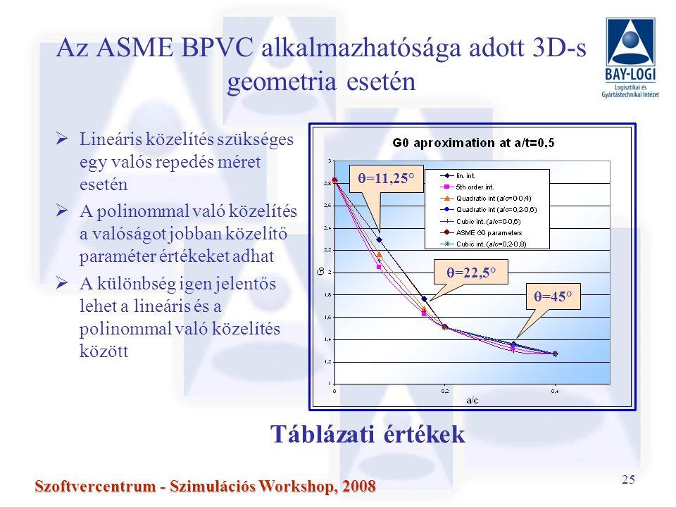 25 Szoftvercentrum - Szimulációs Workshop, 2008 Az ASME BPVC alkalmazhatósága adott 3D-s geometria esetén  Lineáris közelítés szükséges egy valós repedés méret esetén  A polinommal való közelítés a valóságot jobban közelítő paraméter értékeket adhat  A különbség igen jelentős lehet a lineáris és a polinommal való közelítés között  =45°  =22,5°  =11,25° Táblázati értékek