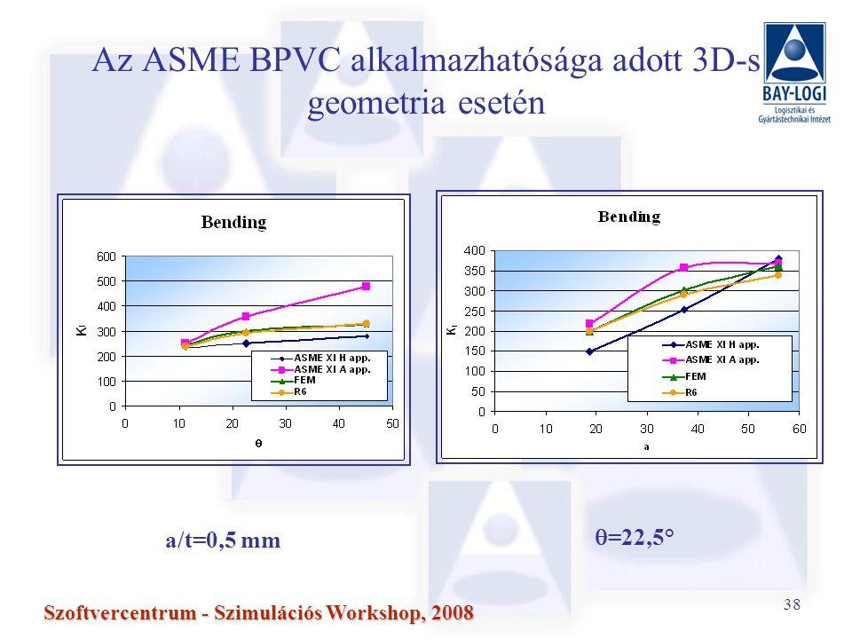 38 Szoftvercentrum - Szimulációs Workshop, 2008 a/t=0,5 mm  =22,5° Az ASME BPVC alkalmazhatósága adott 3D-s geometria esetén