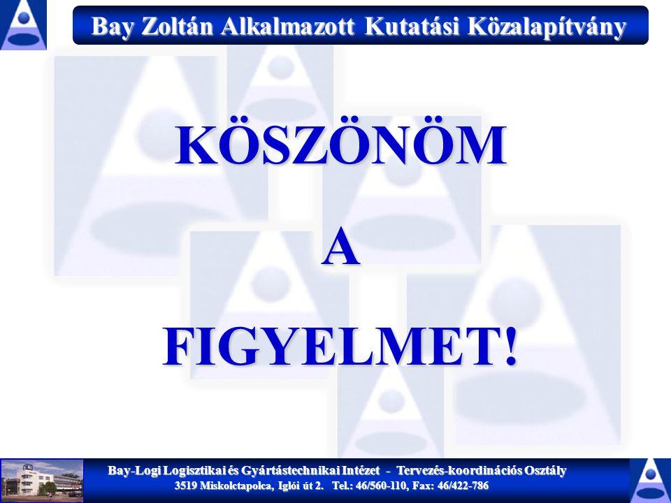 Bay Zoltán Alkalmazott Kutatási Közalapítvány Bay Zoltán Alkalmazott Kutatási Közalapítvány Bay-Logi Logisztikai és Gyártástechnikai Intézet - Tervezé