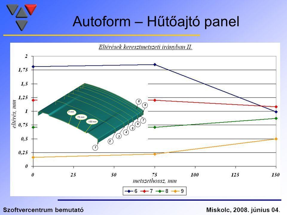 Szoftvercentrum bemutatóMiskolc, 2008. június 04. Autoform – Hűtőajtó panel