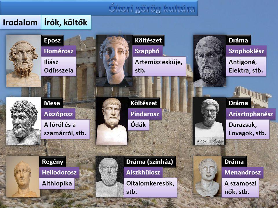 Irodalom Írók, költők Homérosz Iliász Odüsszeia Iliász Odüsszeia Eposz Mese Aiszóposz A lóról és a szamárról, stb. A lóról és a szamárról, stb. Regény