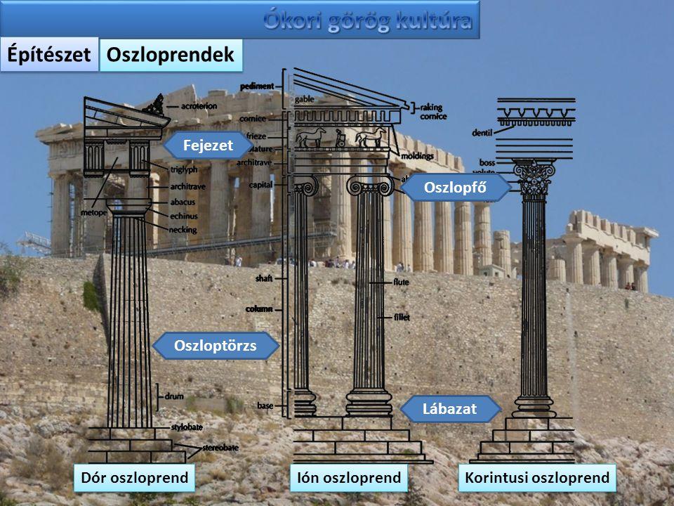 Oszloprendek Építészet Dór oszloprend Ión oszloprend Korintusi oszloprend Lábazat Oszloptörzs Fejezet Oszlopfő