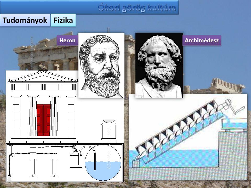 Tudományok Fizika Heron Archimédesz