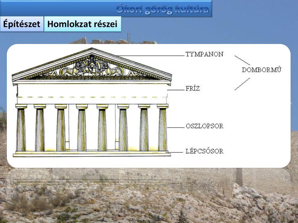 Építészet Homlokzat részei