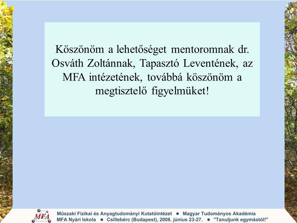 Köszönöm a lehetőséget mentoromnak dr. Osváth Zoltánnak, Tapasztó Leventének, az MFA intézetének, továbbá köszönöm a megtisztelő figyelmüket!