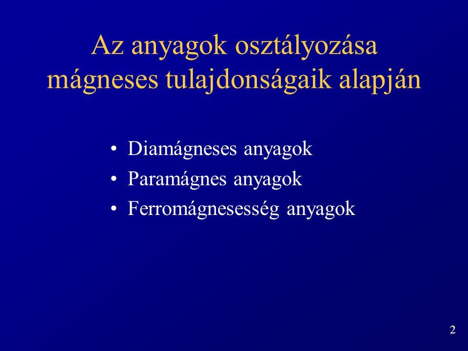 2 Az anyagok osztályozása mágneses tulajdonságaik alapján Diamágneses anyagok Paramágnes anyagok Ferromágnesesség anyagok