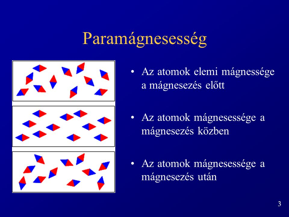 4 Ferromágnesesség Ferromágneses domének mágnesességének állása mágnesezés előtt (1.ábra) és után(2.