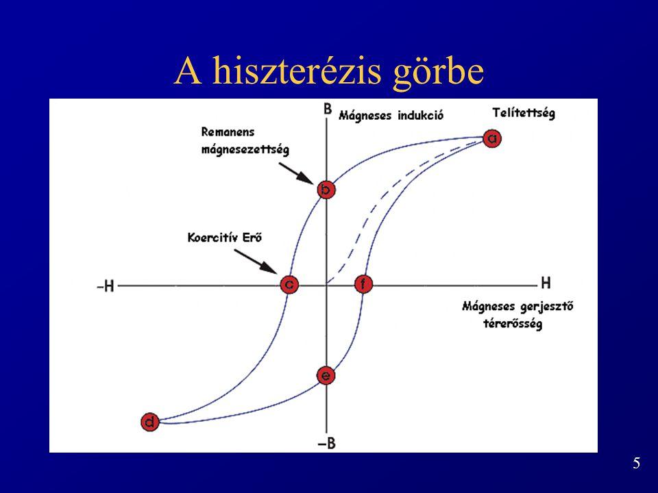 5 A hiszterézis görbe