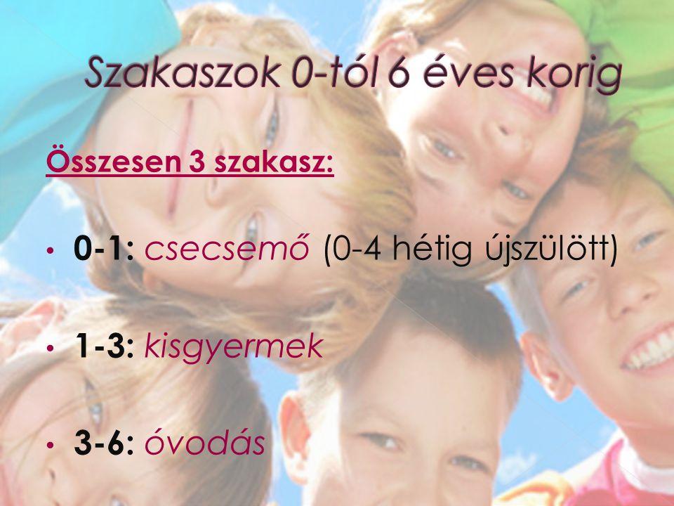 Összesen 3 szakasz: 0-1: csecsemő (0-4 hétig újszülött) 1-3: kisgyermek 3-6: óvodás