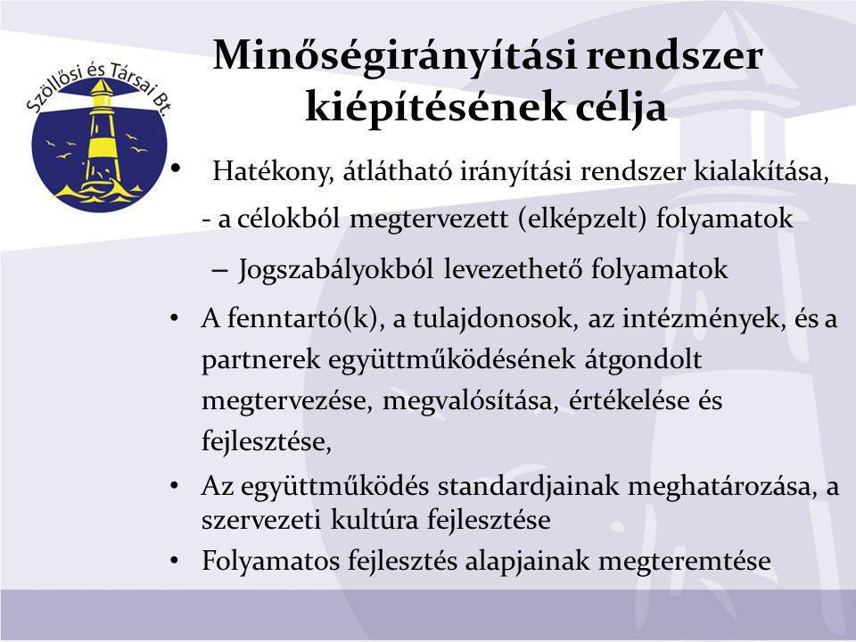 1.A TISZK közös céljainak áttekintése, elemzése 2.A célrendszer teljesülése érdekében kialakítandó közös folyamatok meghatározása, a jogszabályok miatt közös folyamatok meghatározása, a hatékonyság javítása érdekében az együttműködésben kialakítható közös folyamatok 3.A folyamatszabályozás lépései, szabályozási lehetőségek, eszközök, módszerek meghatározása 4.folyamatszabályozások elkészítése: felelősök, határidők, résztvevők, lépések, stb.