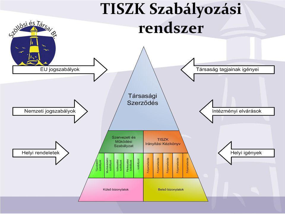 A dokumentum célja, hogy meghatározza, rögzítse a TISZK: létrehozásával, működtetésével kapcsolatos célokat, szervezeti egységeinek funkcióit és egymáshoz való viszonyukat, szereplőit és a felelősségi köröket, szervezetén belüli kapcsolatokat és kommunikációs formákat, fórumokat, a TISZK partnerkapcsolatai rendszerét, a TISZK folyamatait, amelyekben az intézményeknek vagy/és a fenntartóknak érintettségük van.