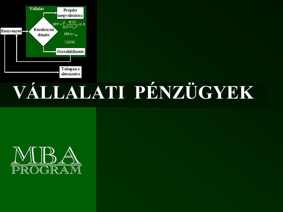Dr. Tóth TamásVállalati pénzügyek52 II.6.4. Örökjáradék A 34