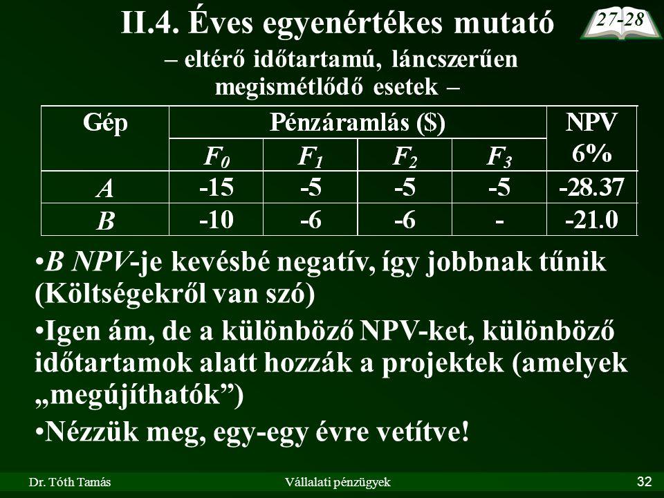 Dr. Tóth TamásVállalati pénzügyek32 II.4. Éves egyenértékes mutató – eltérő időtartamú, láncszerűen megismétlődő esetek – B NPV-je kevésbé negatív, íg