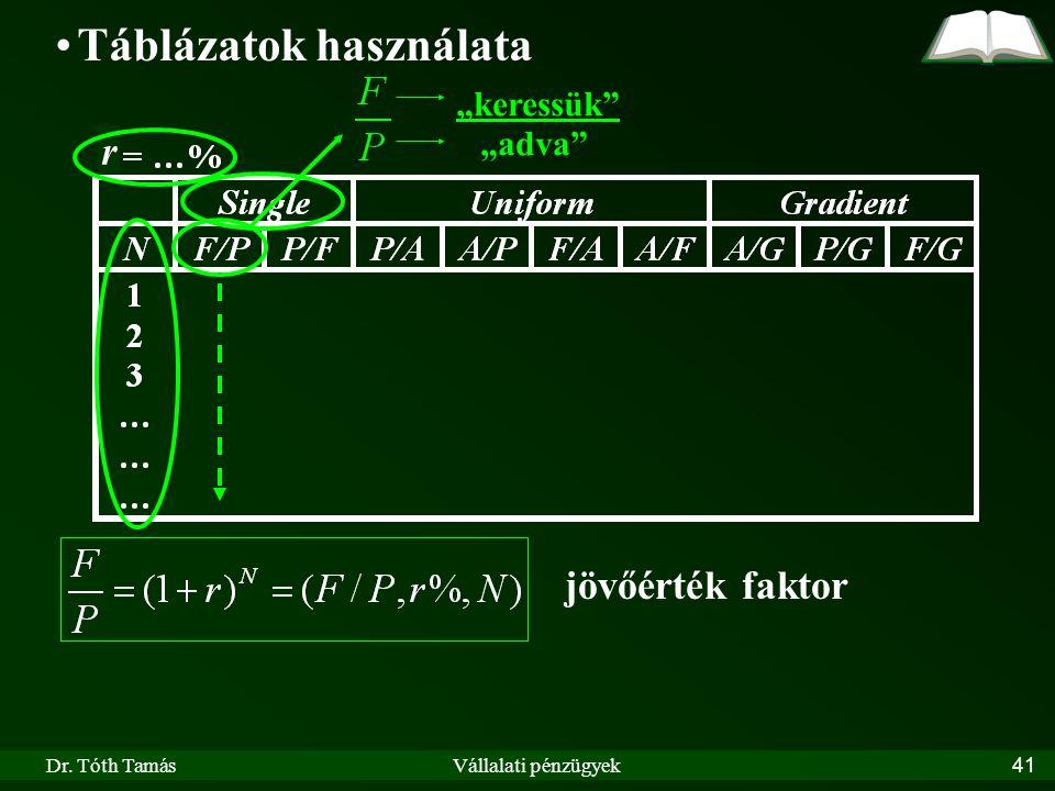 """Dr. Tóth TamásVállalati pénzügyek41 r Táblázatok használata """"keressük"""" """"adva"""" jövőérték faktor"""