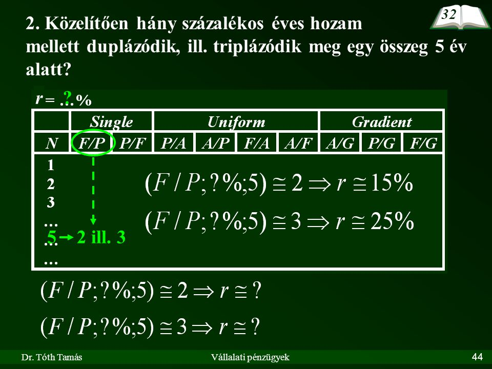 Dr. Tóth TamásVállalati pénzügyek44 2. Közelítően hány százalékos éves hozam mellett duplázódik, ill. triplázódik meg egy összeg 5 év alatt? 5 F=2P, i