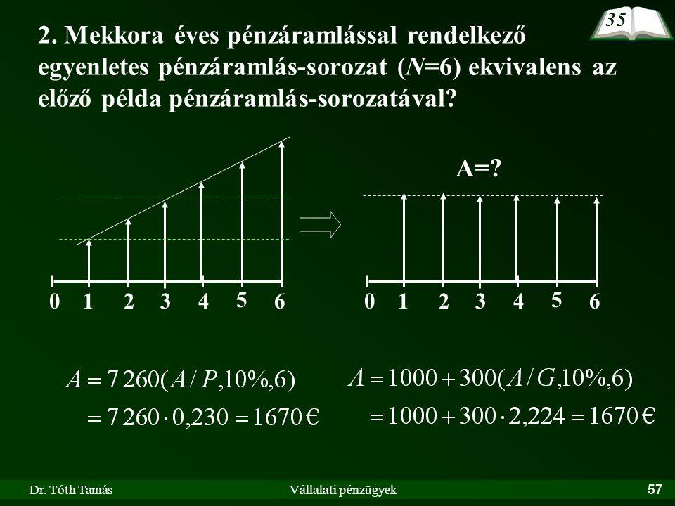 Dr. Tóth TamásVállalati pénzügyek57 2. Mekkora éves pénzáramlással rendelkező egyenletes pénzáramlás-sorozat (N=6) ekvivalens az előző példa pénzáraml