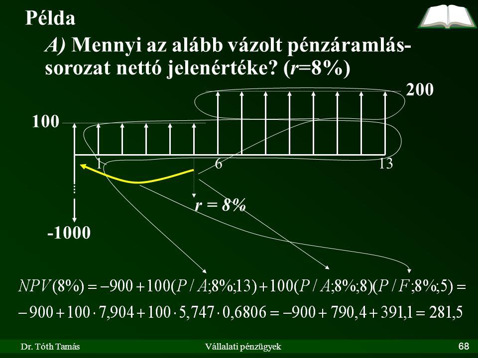 Dr. Tóth TamásVállalati pénzügyek68 Példa A) Mennyi az alább vázolt pénzáramlás- sorozat nettó jelenértéke? (r=8%) 200 100 r = 8% 1613 -1000