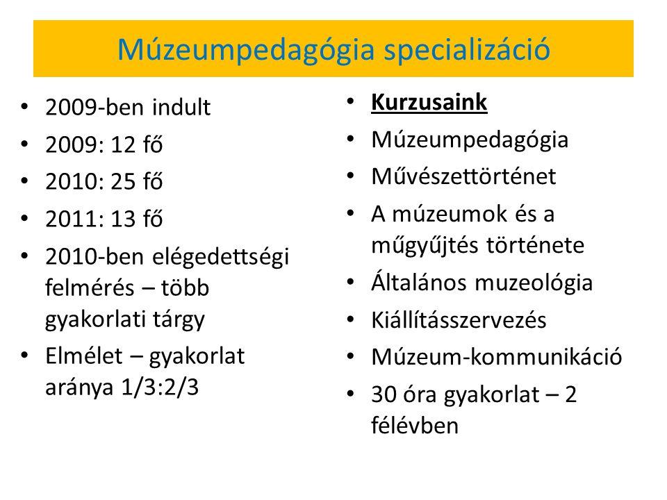 Múzeumpedagógia specializáció 2009-ben indult 2009: 12 fő 2010: 25 fő 2011: 13 fő 2010-ben elégedettségi felmérés – több gyakorlati tárgy Elmélet – gy