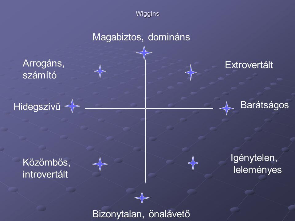 Wiggins Magabiztos, domináns Bizonytalan, önalávető Hidegszívű Barátságos Arrogáns, számító Extrovertált Közömbös, introvertált Igénytelen, leleményes