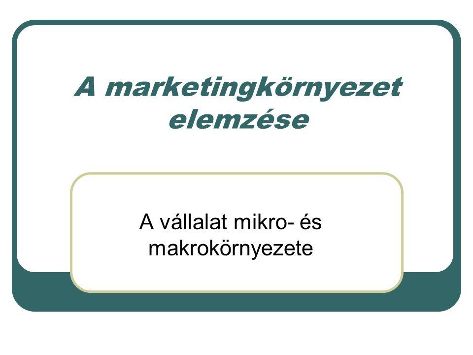 A vállalt marketingkörnyezete Definíció: Azok a külső tényezők és erők, amelyek befolyásolják a vállalat képességét a sikeres tranzakciókban, a megcélzott fogyasztókkal való kapcsolat fejlesztésében és megőrzésében