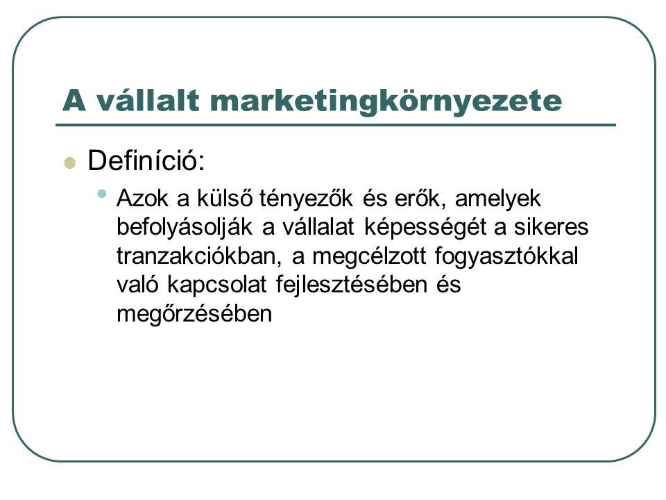 A vállalt marketingkörnyezete Definíció: Azok a külső tényezők és erők, amelyek befolyásolják a vállalat képességét a sikeres tranzakciókban, a megcél