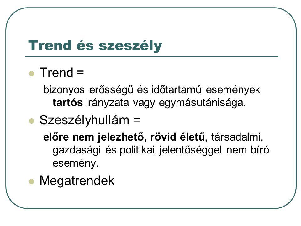 Trend és szeszély Trend = bizonyos erősségű és időtartamú események tartós irányzata vagy egymásutánisága. Szeszélyhullám = előre nem jelezhető, rövid