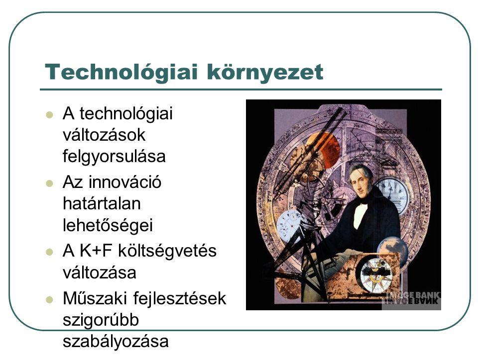 Technológiai környezet A technológiai változások felgyorsulása Az innováció határtalan lehetőségei A K+F költségvetés változása Műszaki fejlesztések s