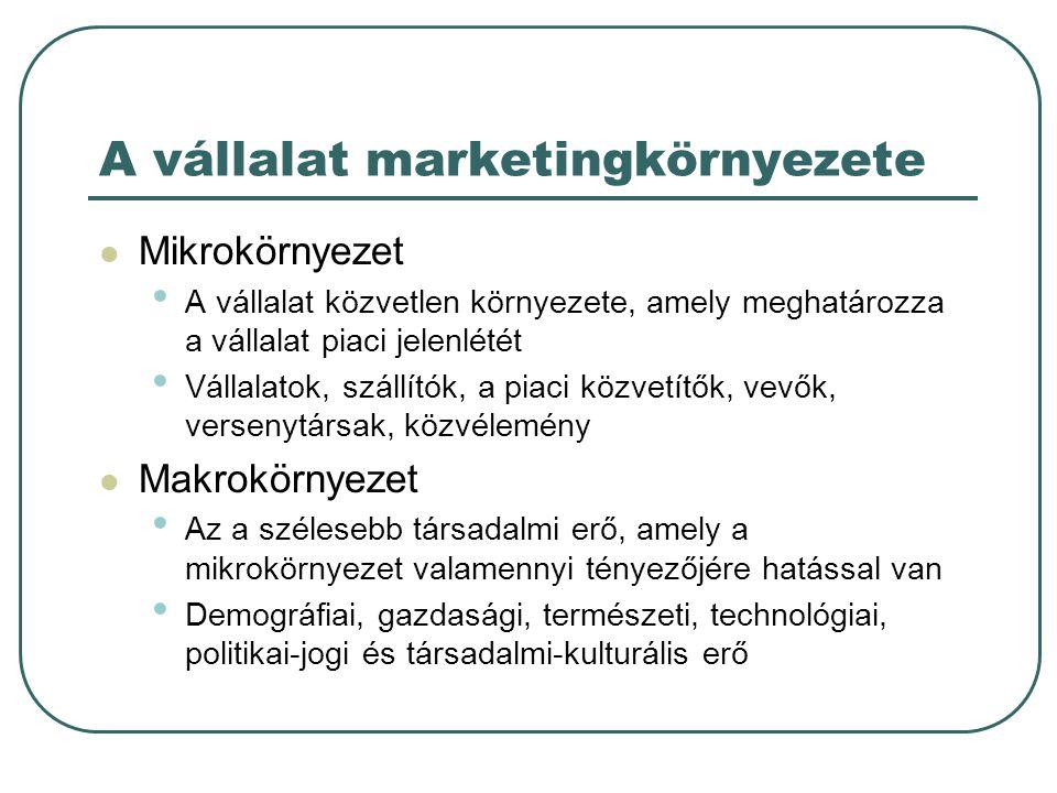 A vállalat marketingkörnyezete Mikrokörnyezet A vállalat közvetlen környezete, amely meghatározza a vállalat piaci jelenlétét Vállalatok, szállítók, a
