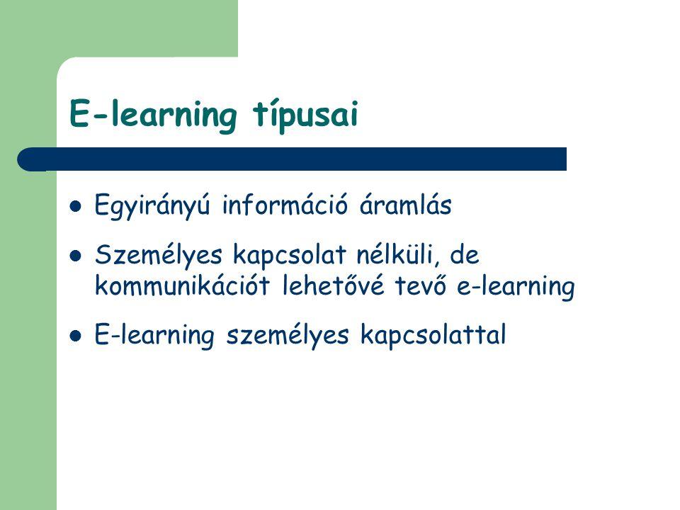 E-learning típusai Egyirányú információ áramlás Személyes kapcsolat nélküli, de kommunikációt lehetővé tevő e-learning E-learning személyes kapcsolattal