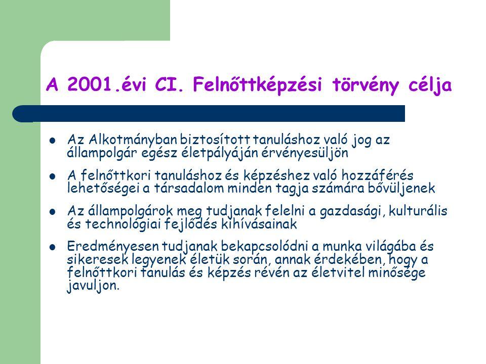 A 2001.évi CI. Felnőttképzési törvény célja Az Alkotmányban biztosított tanuláshoz való jog az állampolgár egész életpályáján érvényesüljön A felnőttk