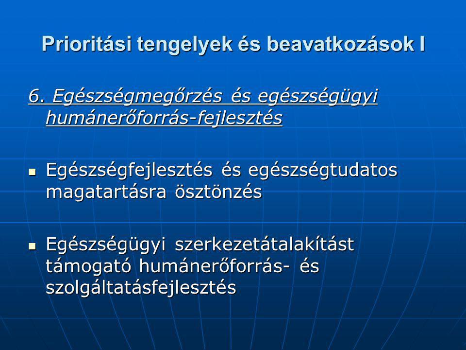 Prioritási tengelyek és beavatkozások I 6. Egészségmegőrzés és egészségügyi humánerőforrás-fejlesztés Egészségfejlesztés és egészségtudatos magatartás