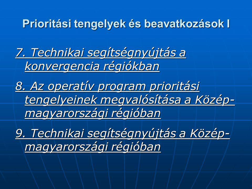 Prioritási tengelyek és beavatkozások I 7. Technikai segítségnyújtás a konvergencia régiókban 8.